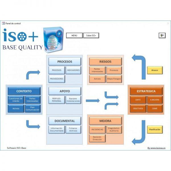 Software-Gestion-Integral-Calidad-ISO-9001-y-Seguridad-informacion-ISO-27001-2013-esquema