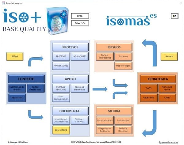 software gestion calidad iso 9001 panel control