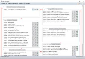 cuadro mando software gestion iso
